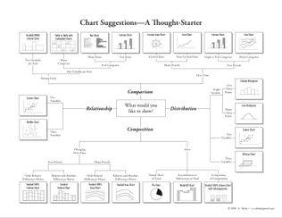 Choosing_a_good_chart