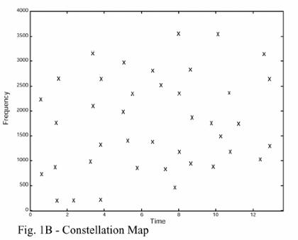 Constellation Worksheet - Rringband
