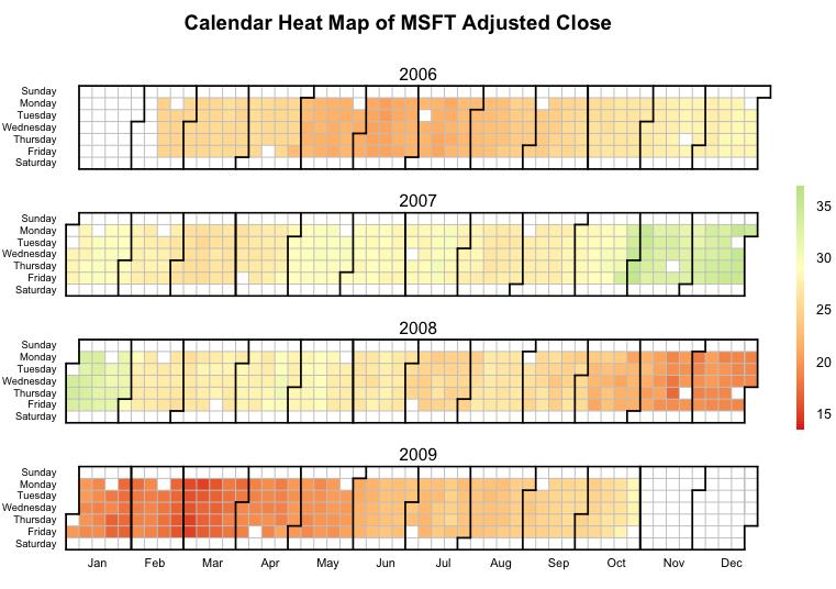 MSFT Calendar