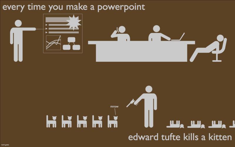 Tufte kills kittens