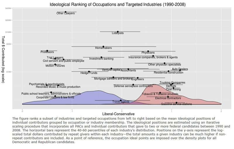 Occupational_rankings1