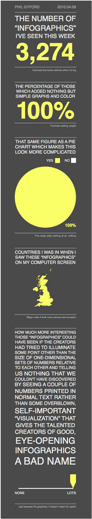 When infographics go bad