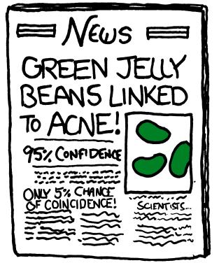 Green jellybeans