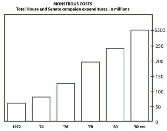 Usefuljunk-costs