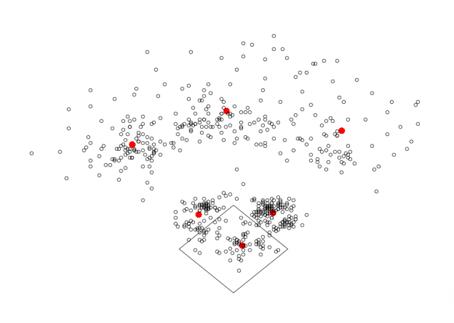 Where Ichiro hits - detail