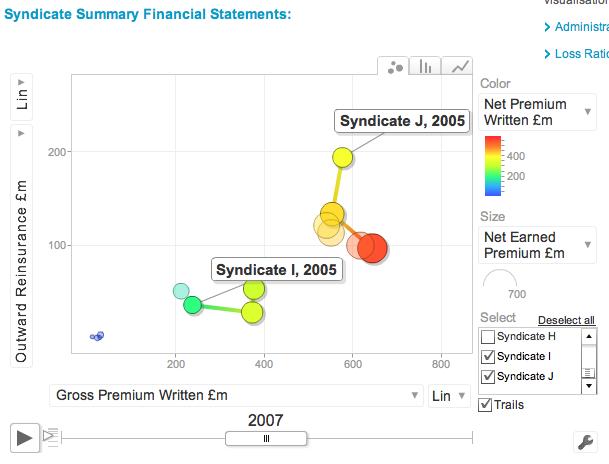 Lloyds-financials