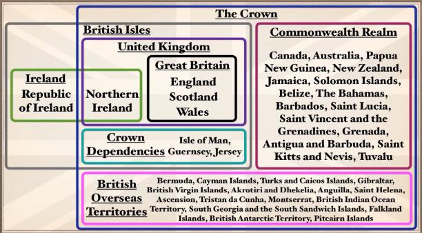 Crown venn diagram