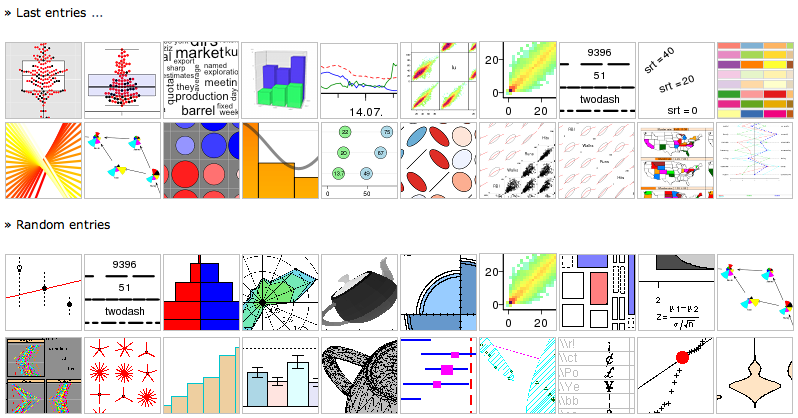 R graph gallery thumbnails