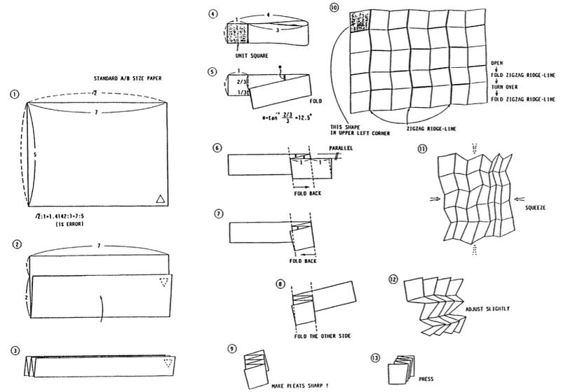 Miura folds