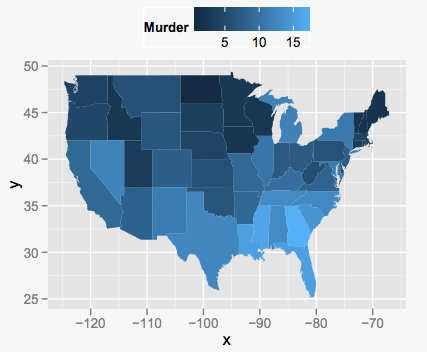 New data visualization features in ggplot2 update