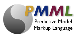 The PMML Revolution: Predictive analytics at the speed of business