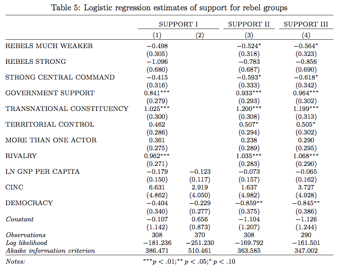 Stargazer table