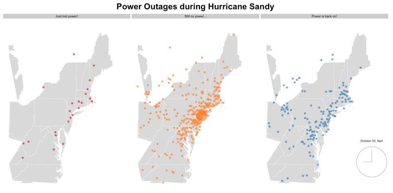 Sandy power