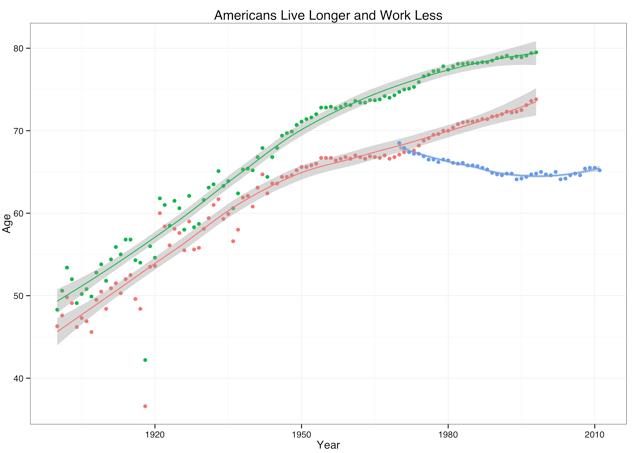 Jmw-life-expectancy