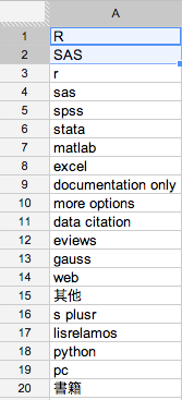 Because it's Friday: Word association with Google spreadsheets