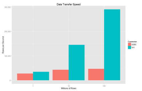 Data_Transfer_wide2