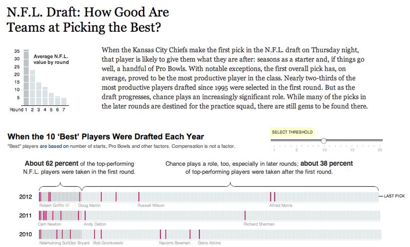 NYT draft picks