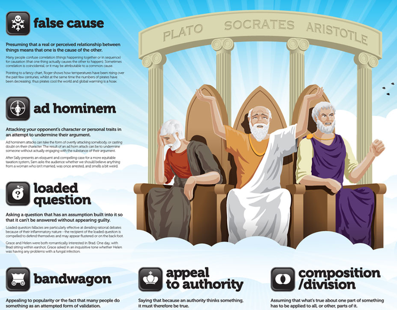 Because It S Friday Compendium Of Logical Fallacies Revolutions