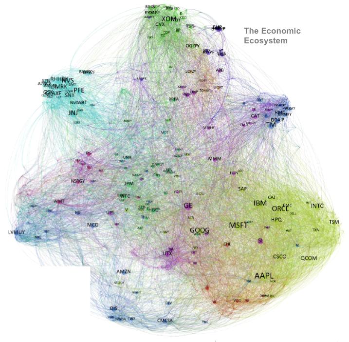 AmericanCentury-EconomicEcosystem