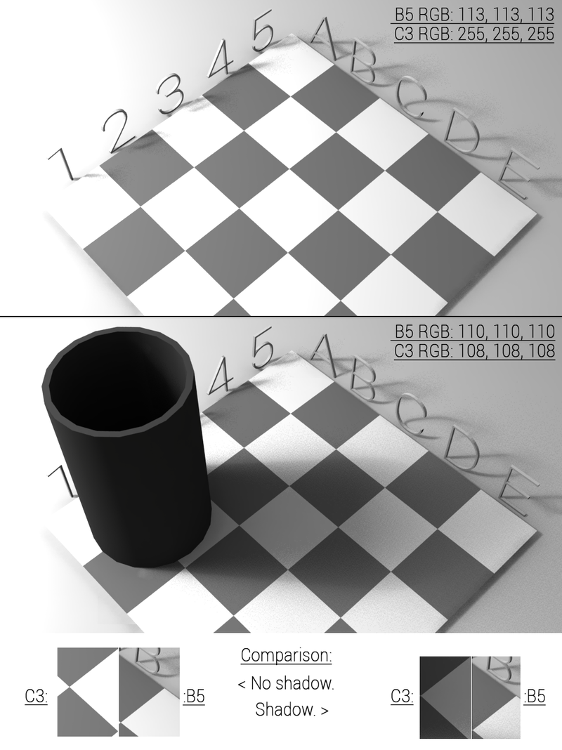 Checker Shadow Illusion