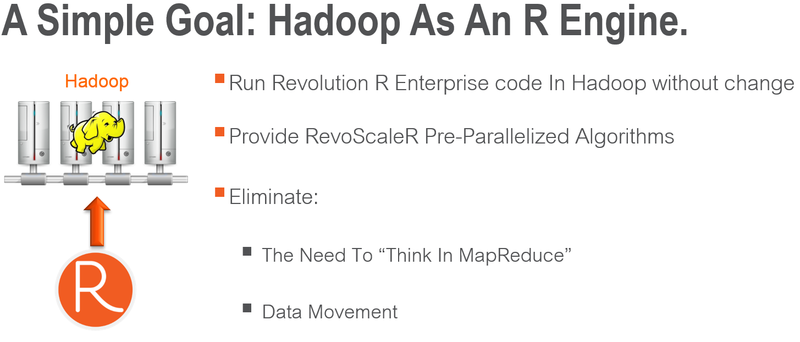 Finding R in a Hadoop World
