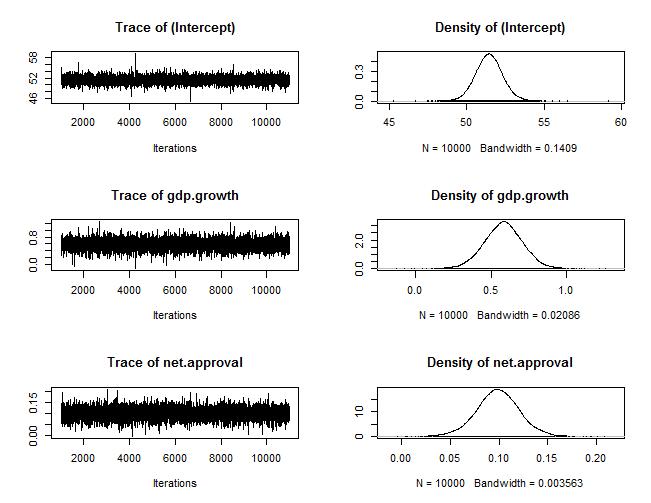Bayesian_regression