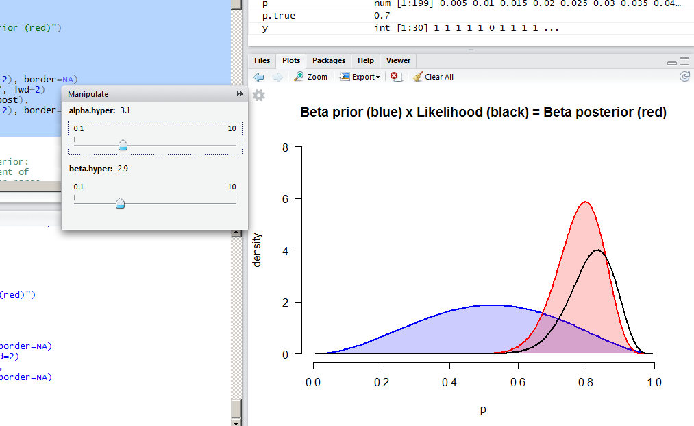 R and Bayesian Statistics (Revolutions)