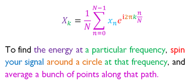 The fourier transform, explained in one color-coded sentence