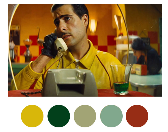 Give your R charts that Wes Anderson style