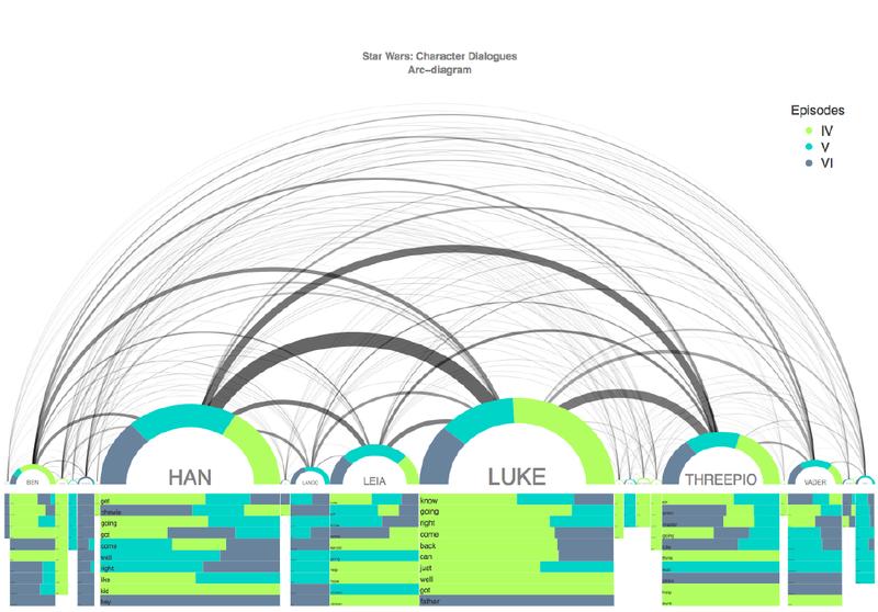 Arc_diagram