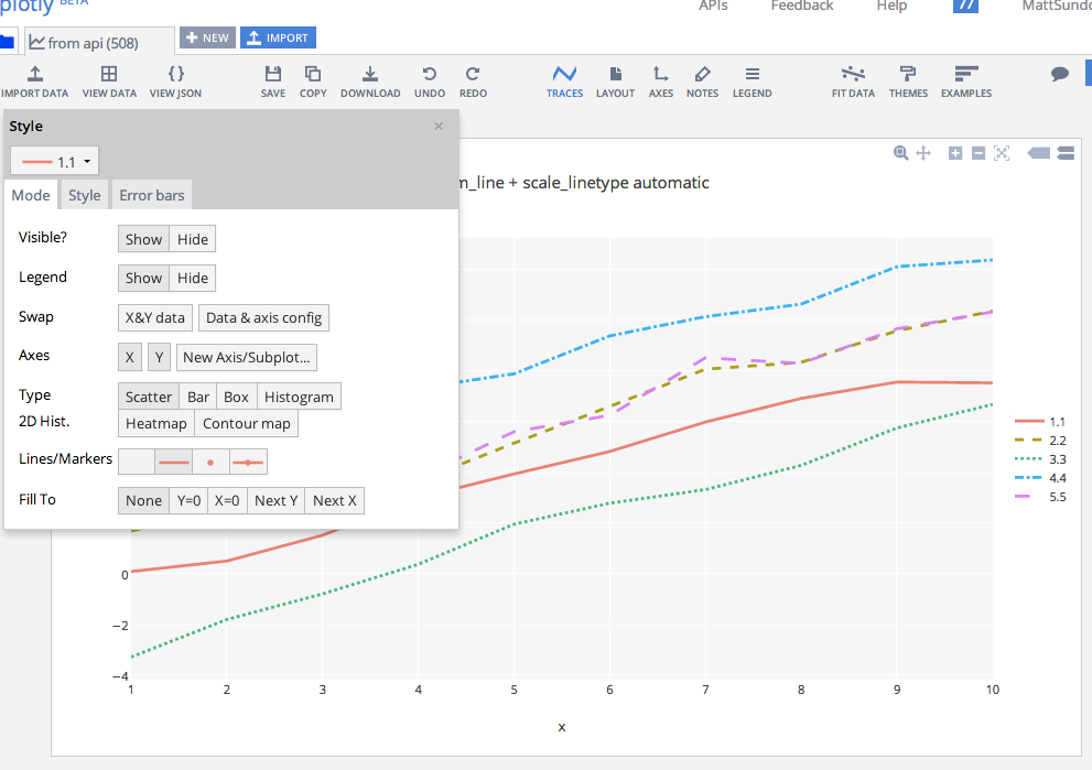 Plotly and rOpenSci: Make ggplots shareable and interactive