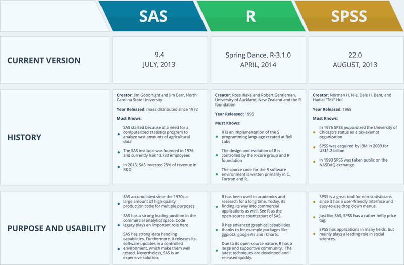 DataCamp-Infographic