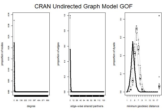 CRAN_gof_1+2_8_4