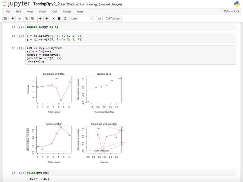 Python_data_R_lm