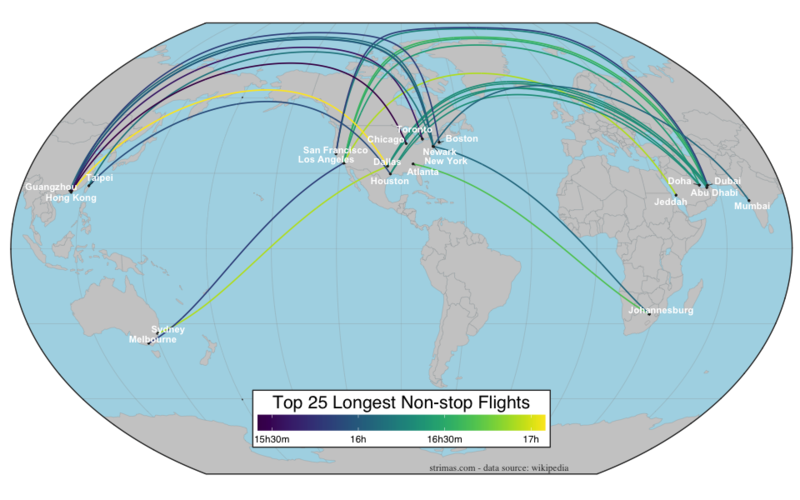 Mapping the world's longest plane fights