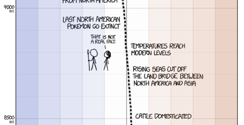 Xkcd climatepng