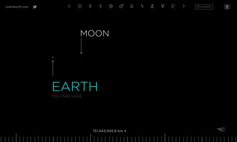 One pixel moon