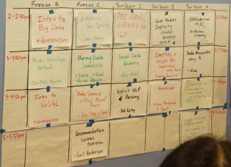 Some R Highlights from the Bay Area Data Science Camp and Unconference