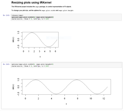 Language In 45 And 47 Stella Street: Resizing Plots In The R Kernel For Jupyter Notebooks