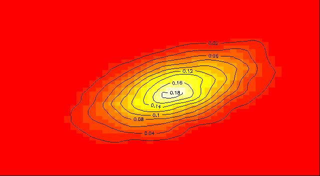 Bivn_contour