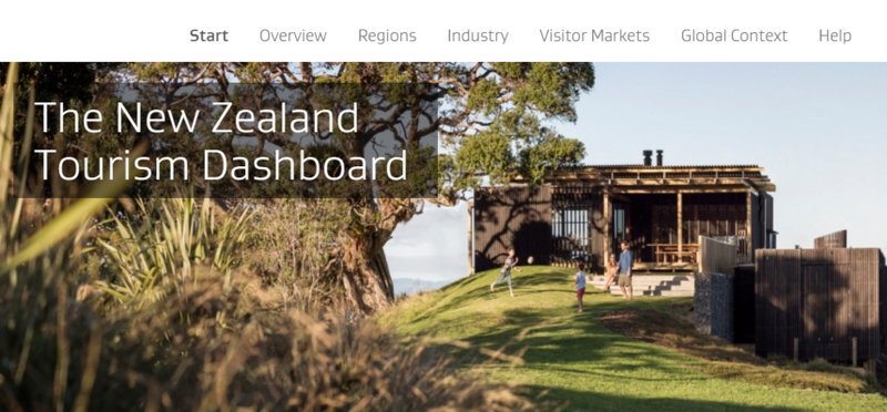 Explore New Zealand's Tourist Industry with R and Shiny
