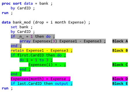 SAS code sample