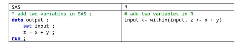 Sas vs r code
