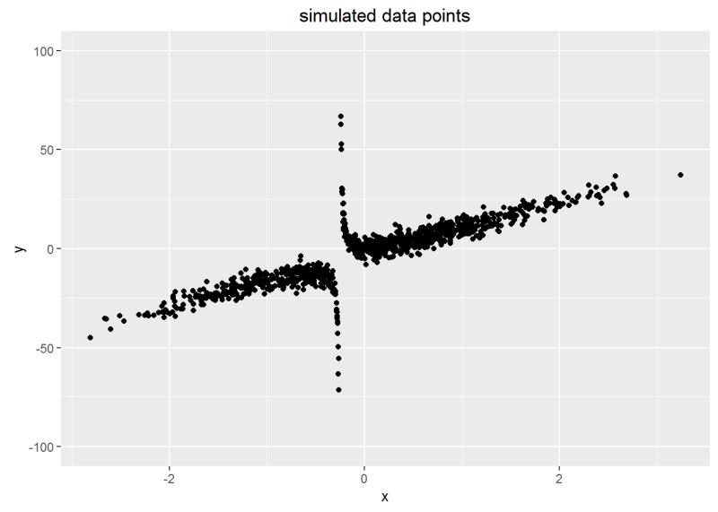 Point_data-1