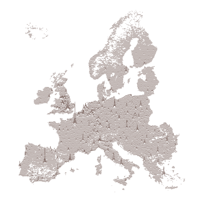 Where Europe lives, in 14 lines of R Code