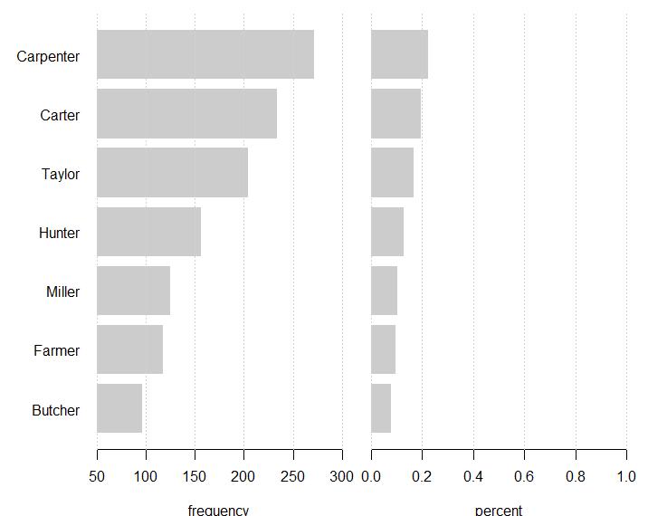 Driver_plot