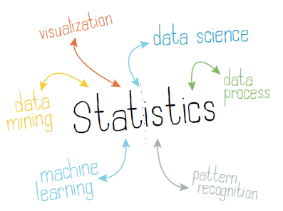 New ASA Guidelines for Undergraduate Statistics Programs
