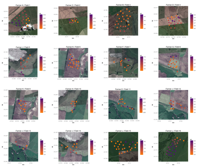 Creating a custom soil attribute plot using ggmap