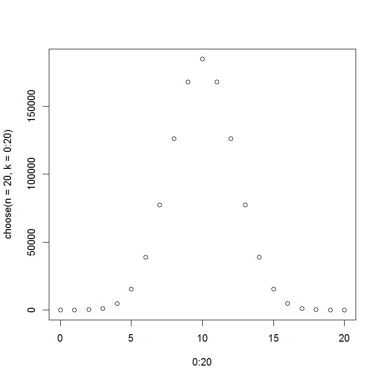 Bob_plot
