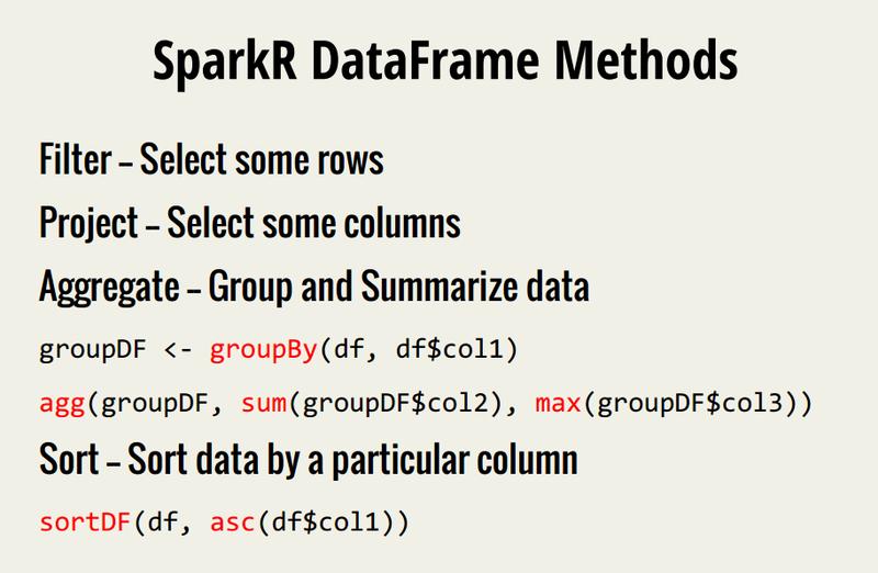 SparkR_dataframes